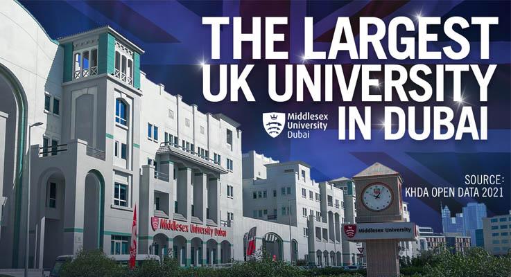 The Largest UK University in Dubai